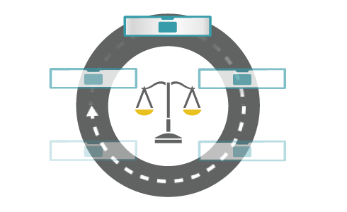 Data Management for Litigation Support